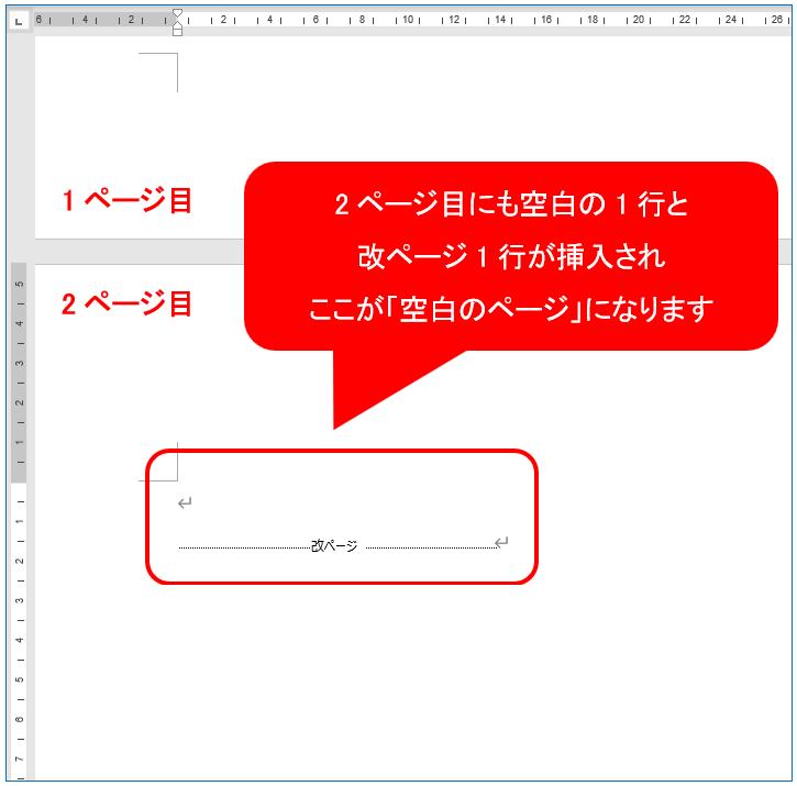 2ページ目にも空白の1行と改ページ1行が挿入されここが「空白のページ」になります