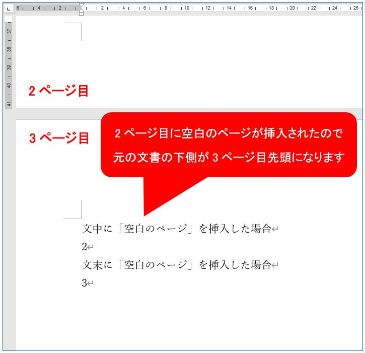 2ページ目に空白のページが挿入されたので元の文書の下側が3ページ目先頭になります